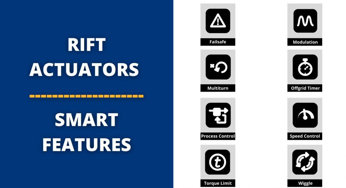 Image of RIFT Actuators - SMART Features